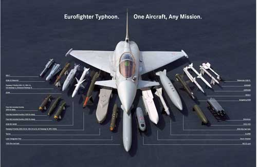 Varian senjata andalan Typhoon,