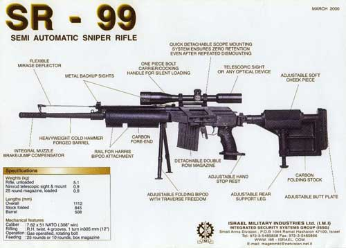 99R, generasi penerus Galil.