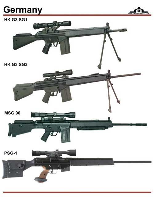 Beragam varian senapan runduk produksi H&K yang berasal dari basis G3.