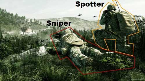 sniper-spotter