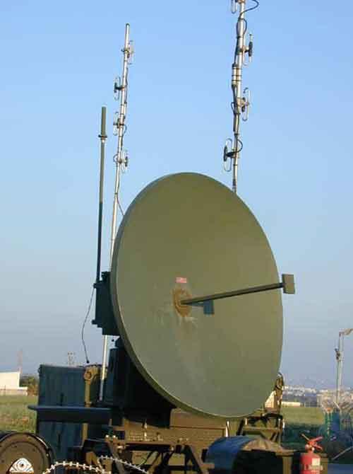 Antena pada GCS yang menghubungkan komunikasi ke drone Aerostar.