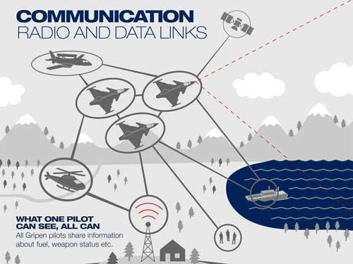 communications_eng