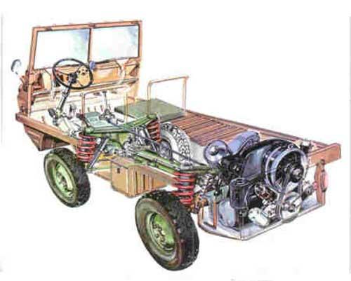 Konfigurasi mesin dan rangka Puch Haflinger.