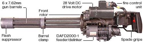 doc-acan-m134-gatling-gun-3