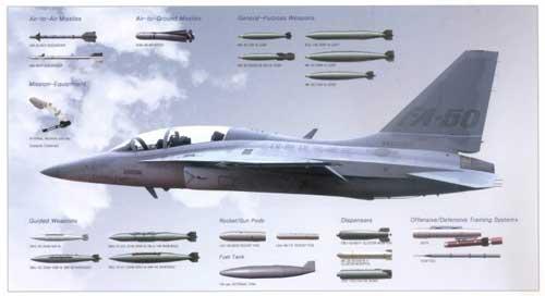 KAI FA-50: Mengintip Kemampuan Jet Tempur Second Layer, Calon